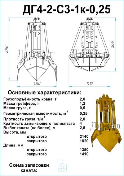 DG4-2-C3-1k-0_25
