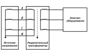 Разделительные трансформаторы